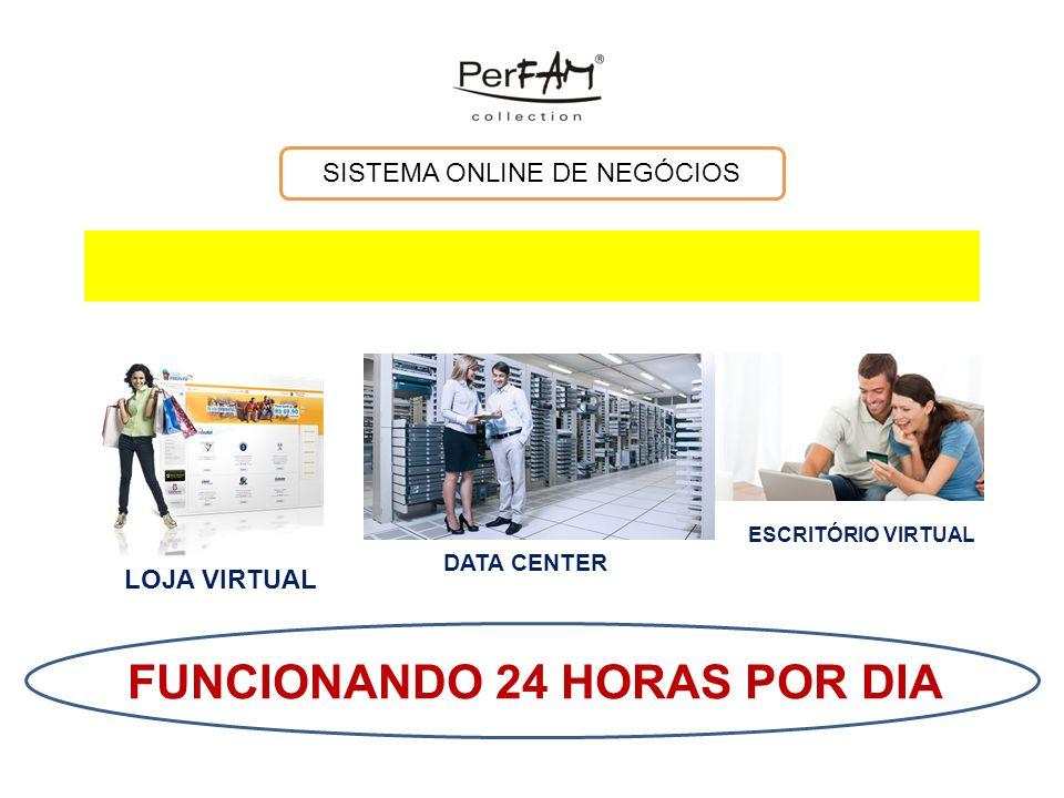 Perfam PRESS – Anúncios Bonificados SEUS ANÚNCIOS COM UM SIMPLES CLIQUE DO SEU MOUSE – FÁCIL!