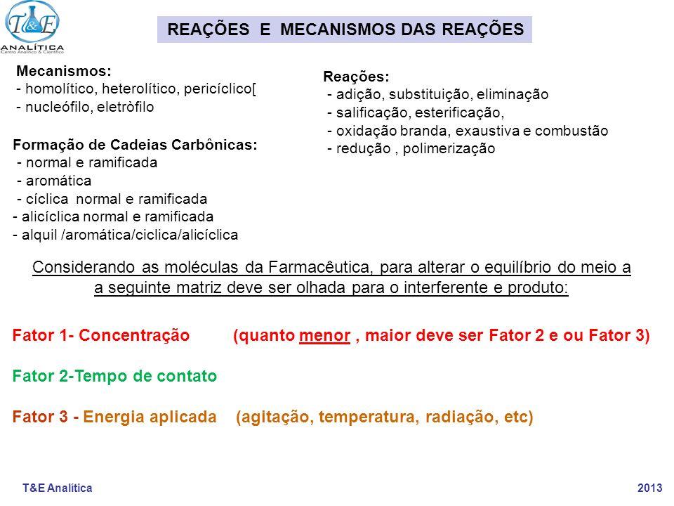 T&E Analítica 2013 REAÇÕES E MECANISMOS DAS REAÇÕES Mecanismos: - homolítico, heterolítico, pericíclico[ - nucleófilo, eletròfilo Reações: - adição, s