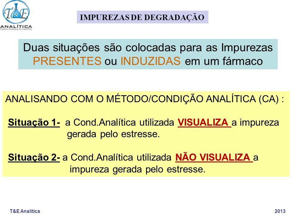 T&E Analítica 2013 IMPUREZAS DE DEGRADAÇÃO Duas situações são colocadas para as Impurezas PRESENTES ou INDUZIDAS em um fármaco ANALISANDO COM O MÉTODO