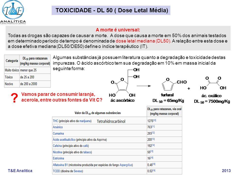 T&E Analítica 2013 A morte é universal: Todas as drogas são capazes de causar a morte. A dose que causa a morte em 50% dos animais testados em determi