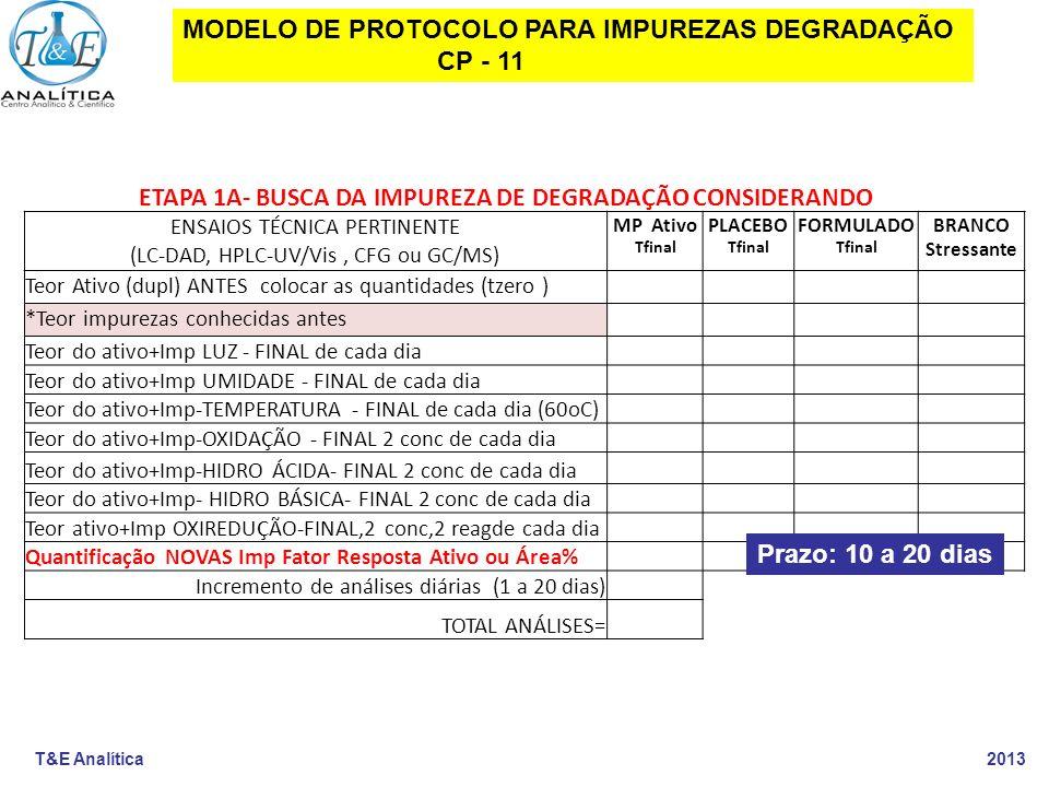 T&E Analítica 2013 ETAPA 1A- BUSCA DA IMPUREZA DE DEGRADAÇÃO CONSIDERANDO ENSAIOS TÉCNICA PERTINENTE (LC-DAD, HPLC-UV/Vis, CFG ou GC/MS) MP Ativo Tfin