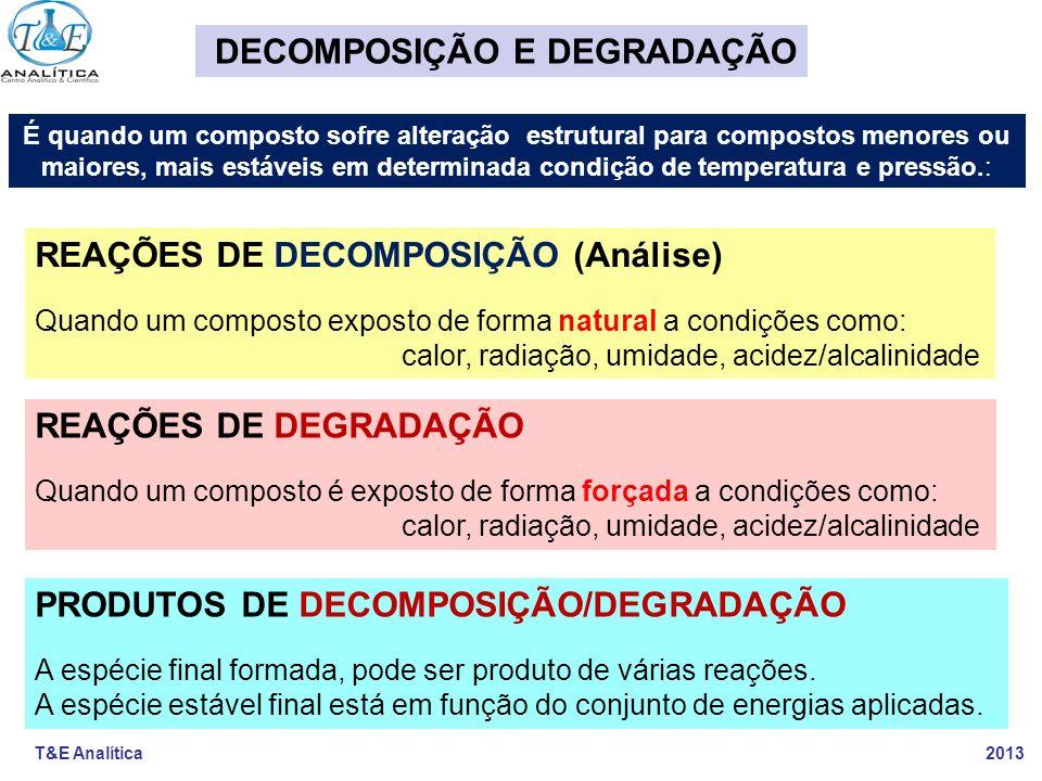 T&E Analítica 2013 IMPUREZAS DE DEGRADAÇÃO PARA METAIS, SEMI-METAIS E AMETAIS Em casos que a alteração do número de oxidação é de fundamental importância na aplicação.