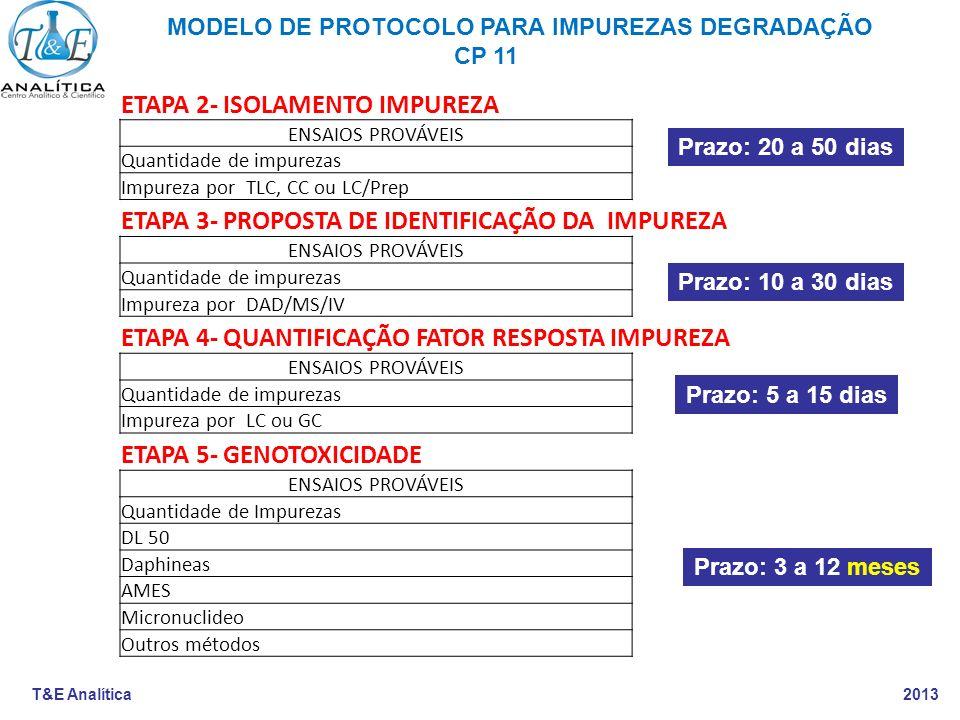 T&E Analítica 2013 ETAPA 2- ISOLAMENTO IMPUREZA ENSAIOS PROVÁVEIS Quantidade de impurezas Impureza por TLC, CC ou LC/Prep ETAPA 3- PROPOSTA DE IDENTIF