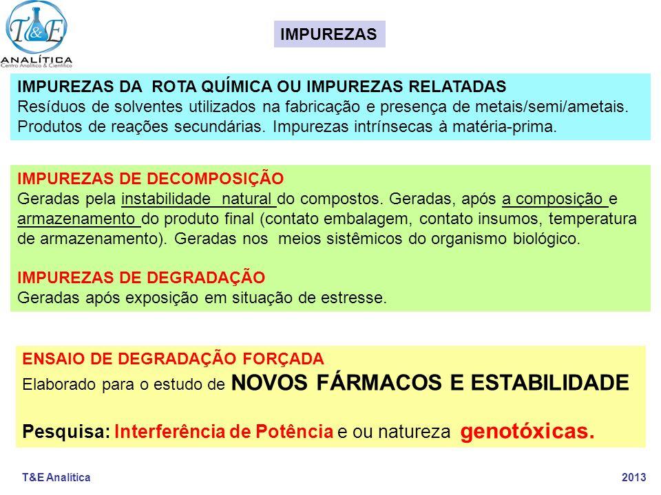 T&E Analítica 2013 ANVISAOBJETO LOCALIZADOR ESPÉCIE DE ESTRESSSE Lim: Not-Id-Qt ICH (10-30%) INTENSIDADE ESTRESSANTE IN VIVO RE 899, de 29/05/2003 Validação de Métodos Item2- Especificidade e Seletividade - 2.1.2 Não defineNão traz no corpo da norma Não define IT 1 de 15/07/2008 Esclareciment o da RE 1 de 29/07/2005 Toda a IT 1temperatura/umidade/ oxidação/luz/hidrólise e Ions Metálicos Traz no corpo da IT 60°C;75%UR; HCl e NaOH 0,1N; H2O2 3% ; UV-B; Fe2 ou Cu2 0,05M Não define C P 11, de 23/01/2012 Impurezas Degradação Toda a CP 11temperatura/umidade/ oxidação/luz/hidrólise e Ions Metálicos Traz no corpo da CP Não defineArt.8 §5 Toxici e Genotoxi RDC 45 de 09/08/2012 Estabilidade de Insumos Farmacêuticos Seção VIII art.36-39 temperatura/umidade/ oxidação/luz/hidrólise Não traz no corpo da norma Não define IMPUREZAS – PUBLICAÇÕES ANVISA ICH International Conference on Harmonisation of Technical Requirements for Registration of Pharmaceuticals for Human Use.