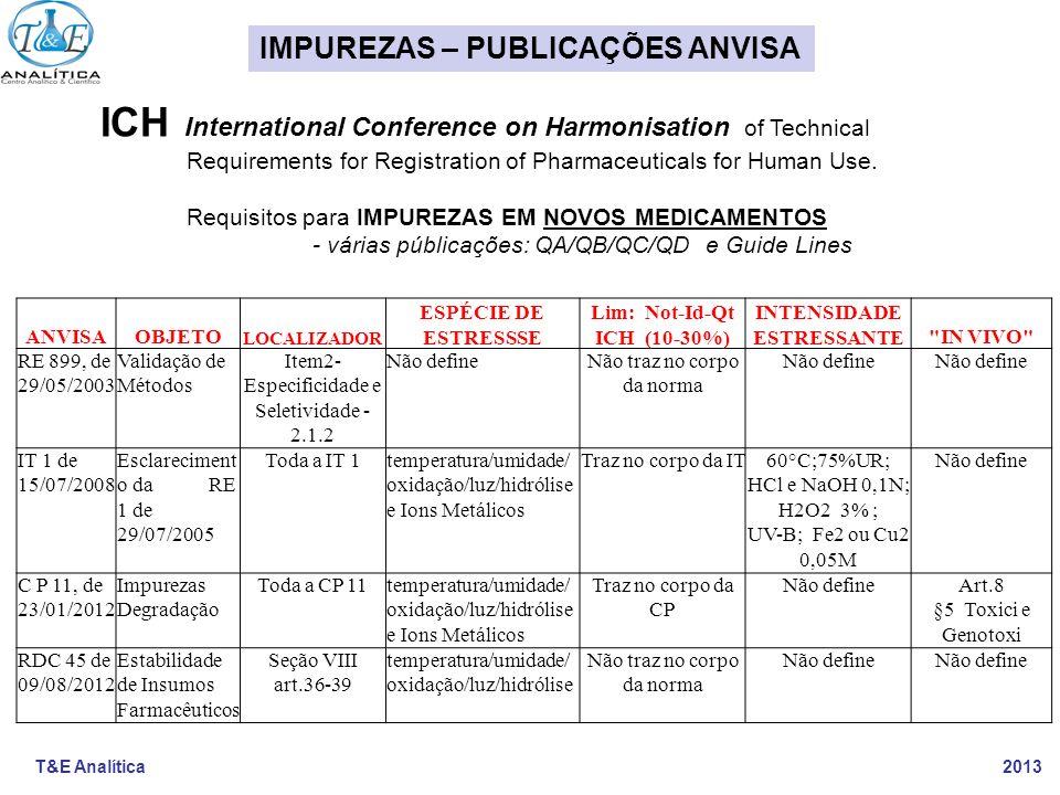 T&E Analítica 2013 ICH - IMPURITIES IN NEW DRUG SUBSTANCES – Q3A(R2) oct/2006 Notificação – Identificação - Qualificação