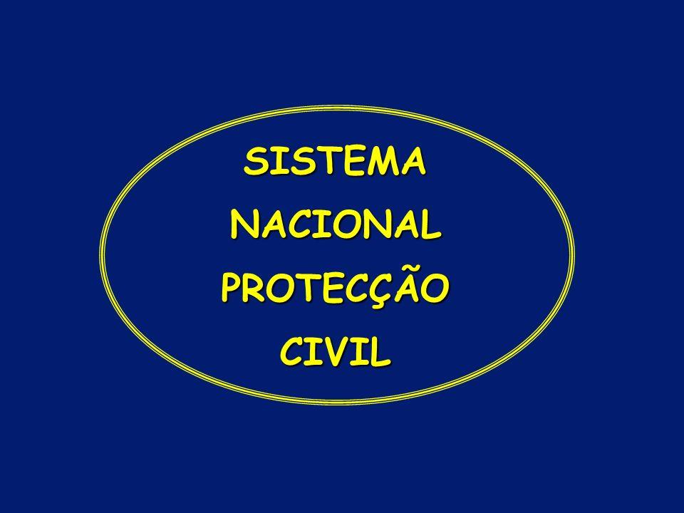 ÍNDICE 1.Sistema Nacional de Protecção Civil: a)Lei nº 27/2006, de 3 de Julho – Lei de Bases da Protecção Civil; b)Decreto-Lei nº 134/2006, de 25 de J