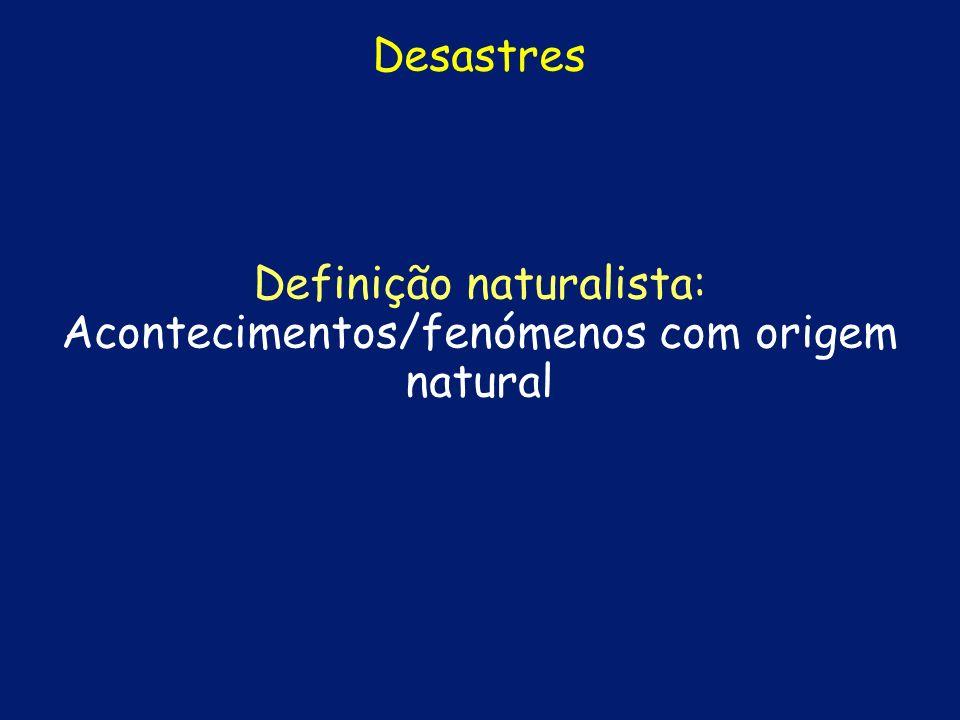 Desastres Definição metafísica: Acontecimentos/fenómenos com origem divina