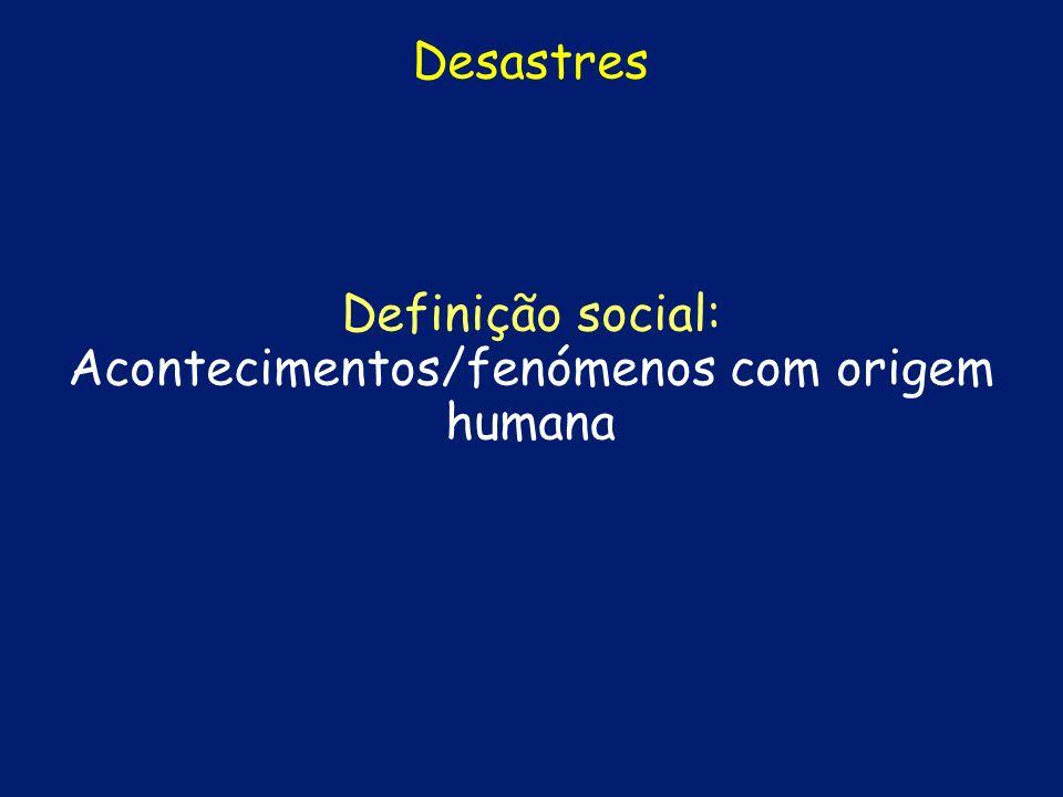 Desastres Definição naturalista: Acontecimentos/fenómenos com origem natural