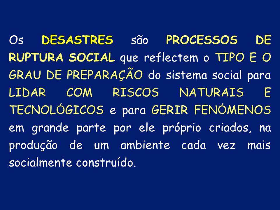 Desastres Definição social: Acontecimentos/fenómenos com origem humana