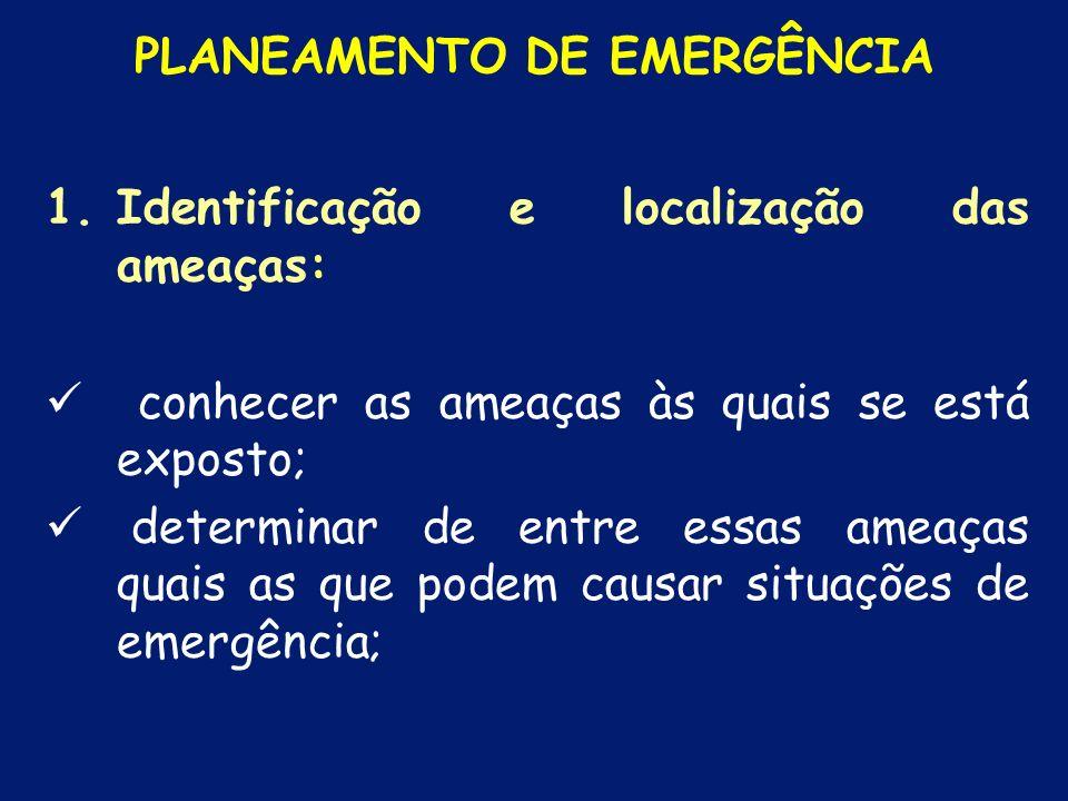 Elaboração de um PLANO DE EMERGÊNCIA 1. Identificação e localização das ameaças; 2. Identificação das vulnerabilidades e riscos; 3. Identificação dos