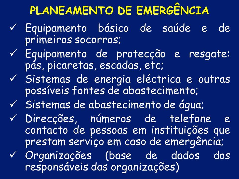 3.Identificação dos recursos e limitações internas (capacidade para minimizar, reduzir ou enfrentar uma situação de emergência): Comunidades, grupos e