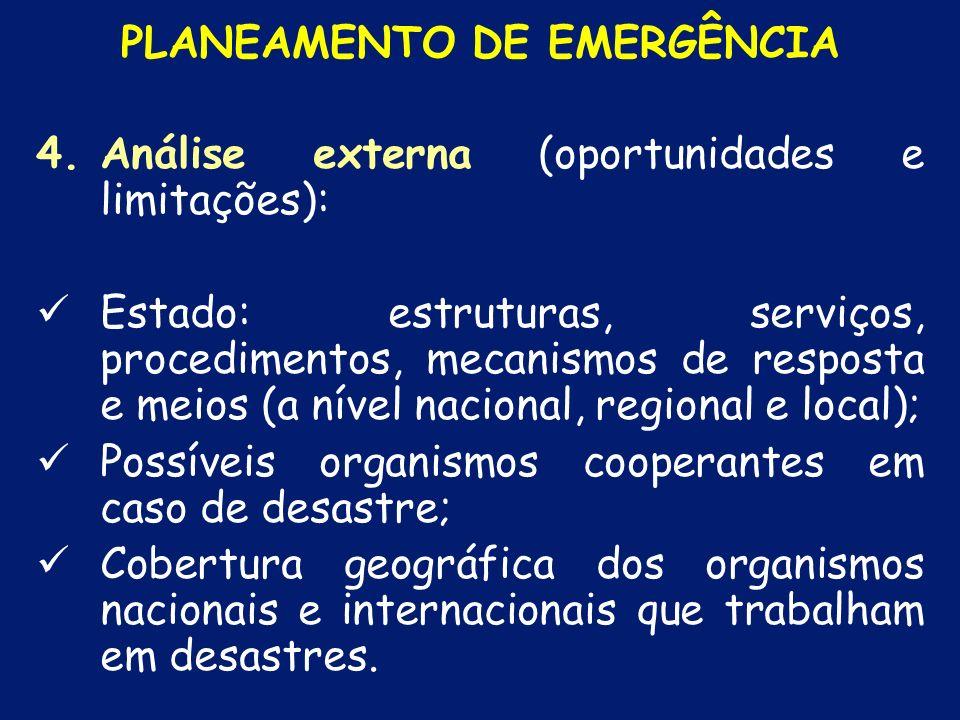 Equipamento básico de saúde e de primeiros socorros; Equipamento de protecção e resgate: pás, picaretas, escadas, etc; Sistemas de energia eléctrica e outras possíveis fontes de abastecimento; Sistemas de abastecimento de água; Direcções, números de telefone e contacto de pessoas em instituições que prestam serviço em caso de emergência; Organizações (base de dados dos responsáveis das organizações) PLANEAMENTO DE EMERGÊNCIA