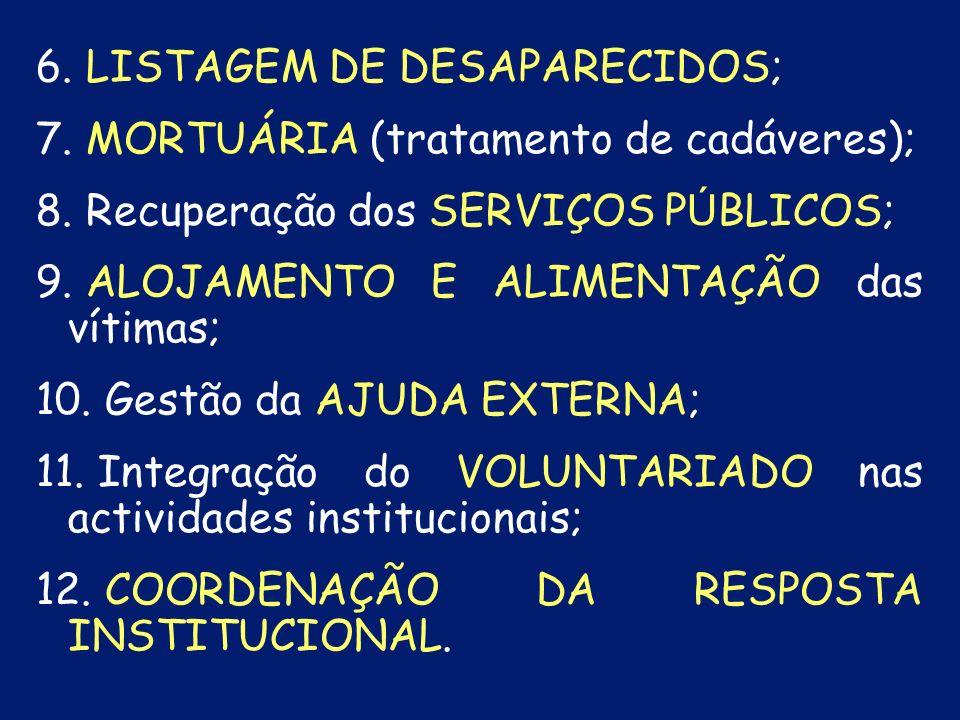 Tarefas e acções de resposta na emergência 1. AVALIAÇÃO DE DANOS; 2. BUSCA E RESGATE de vítimas; 3. AJUDA M É DICA de emergência; 4. SEGURANÇA E CONTR