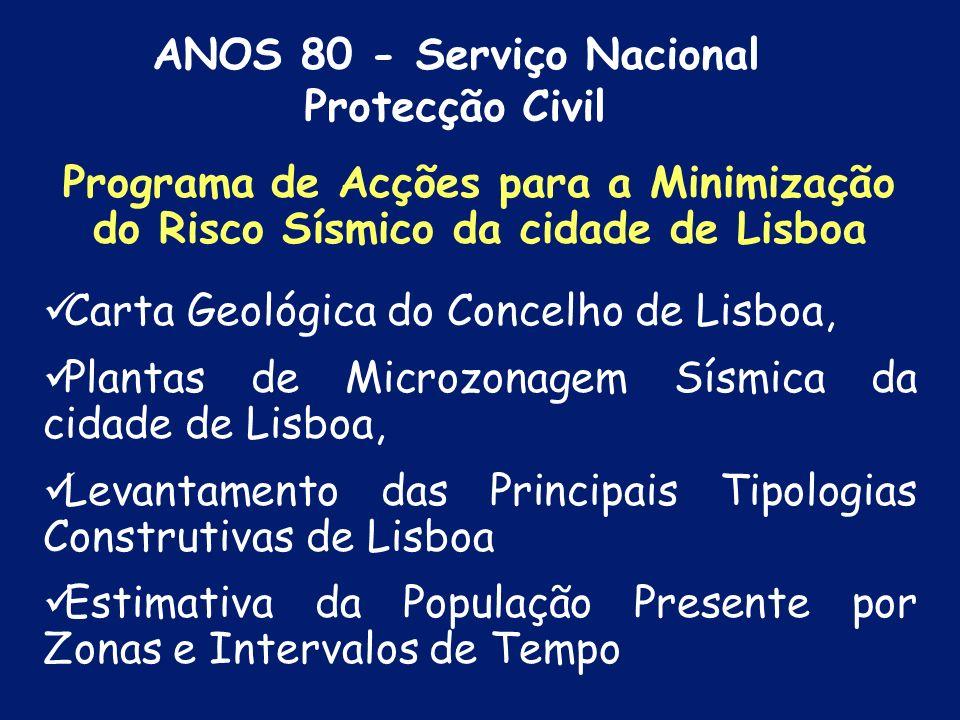 PLANEAMENTO E GESTÃO DO RISCO SÍSMICO EM PORTUGAL CONTINENTAL
