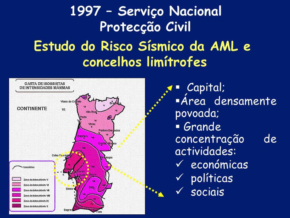 Cenário Gorringe Magnitude 8.0 Distribuição de Intensidades Estudos de Caracterização do Risco Sísmico no Concelho de Lisboa ANOS 90 – Câmara Municipa