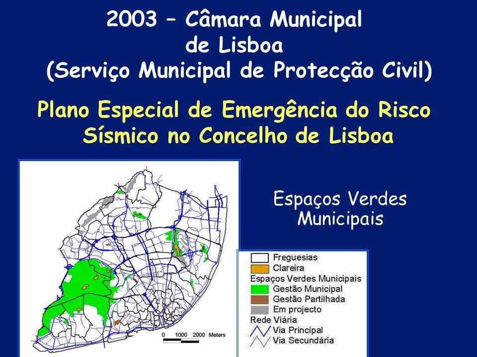 Espaços Livres sem Infraestruturas Plano Especial de Emergência do Risco Sísmico no Concelho de Lisboa 2003 – Câmara Municipal de Lisboa (Serviço Municipal de Protecção Civil)