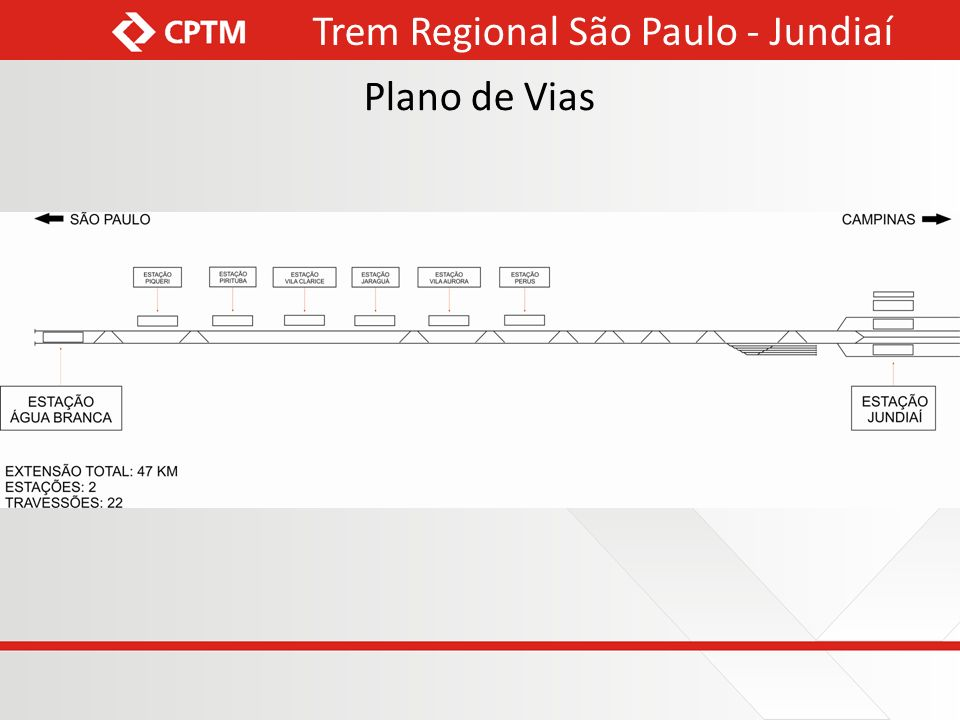Trem Regional São Paulo - Jundiaí Plano de Vias