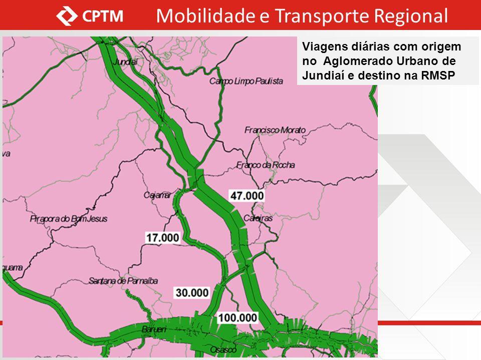 Mobilidade e Transporte Regional Viagens diárias com origem no Aglomerado Urbano de Jundiaí e destino na RMSP