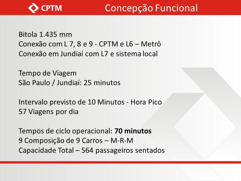 Bitola 1.435 mm Conexão com L 7, 8 e 9 - CPTM e L6 – Metrô Conexão em Jundiaí com L7 e sistema local Tempo de Viagem São Paulo / Jundiaí: 25 minutos Intervalo previsto de 10 Minutos - Hora Pico 57 Viagens por dia Tempos de ciclo operacional: 70 minutos 9 Composição de 9 Carros – M-R-M Capacidade Total – 564 passageiros sentados Concepção Funcional