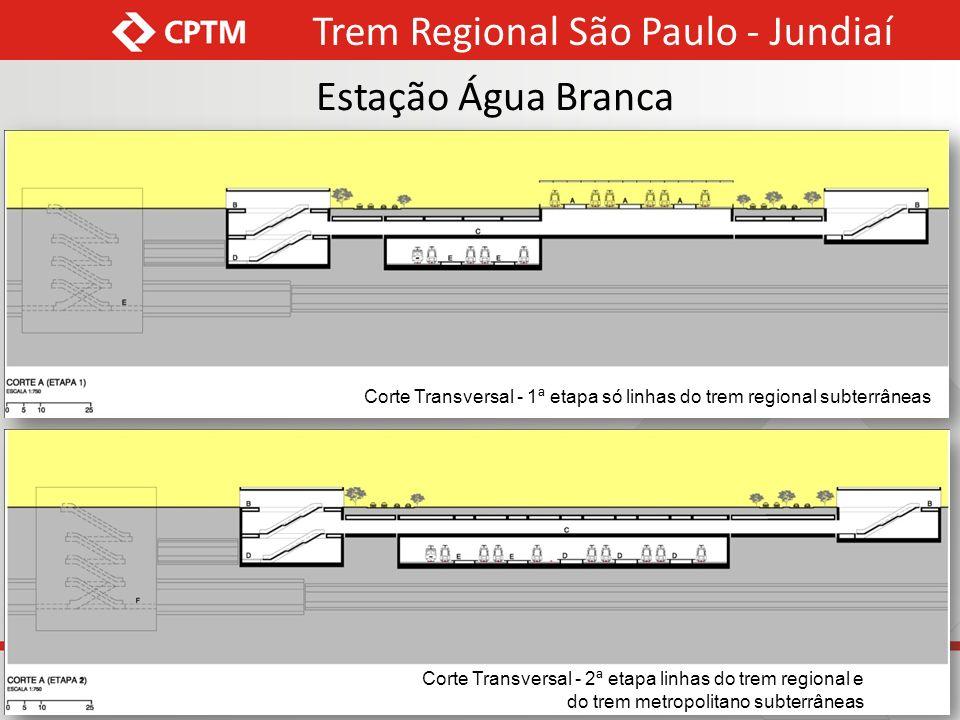 Corte Transversal - 1ª etapa só linhas do trem regional subterrâneas Corte Transversal - 2ª etapa linhas do trem regional e do trem metropolitano subt