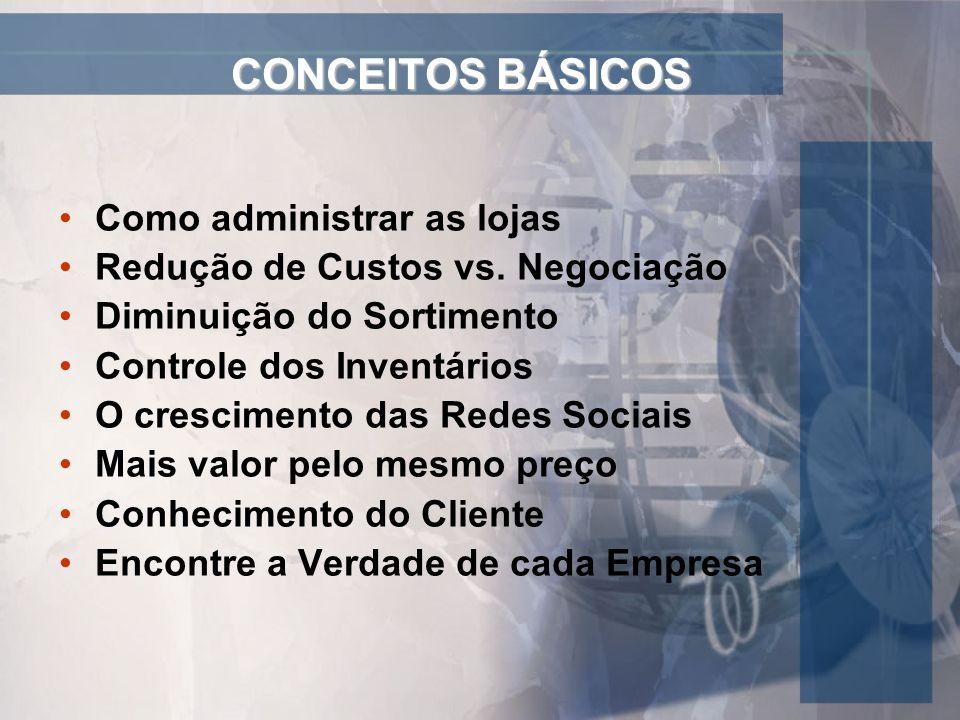 CONCEITOS BÁSICOS Como administrar as lojas Redução de Custos vs. Negociação Diminuição do Sortimento Controle dos Inventários O crescimento das Redes
