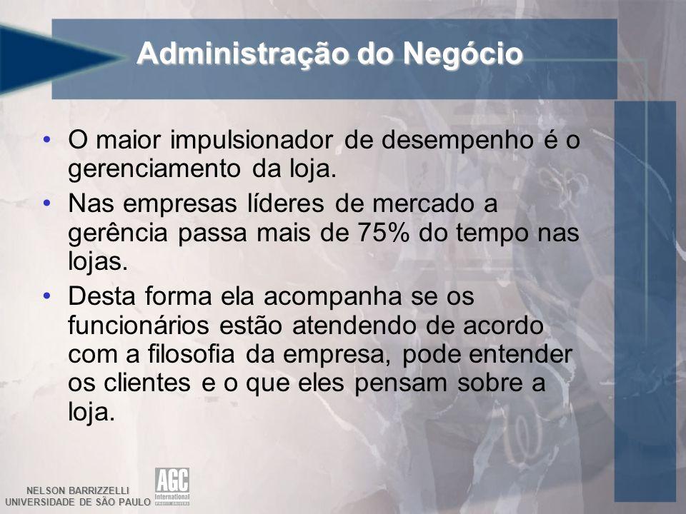 NELSON BARRIZZELLI UNIVERSIDADE DE SÃO PAULO Administração do Negócio O maior impulsionador de desempenho é o gerenciamento da loja. Nas empresas líde