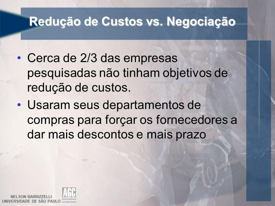 NELSON BARRIZZELLI UNIVERSIDADE DE SÃO PAULO Redução de Custos vs. Negociação Cerca de 2/3 das empresas pesquisadas não tinham objetivos de redução de