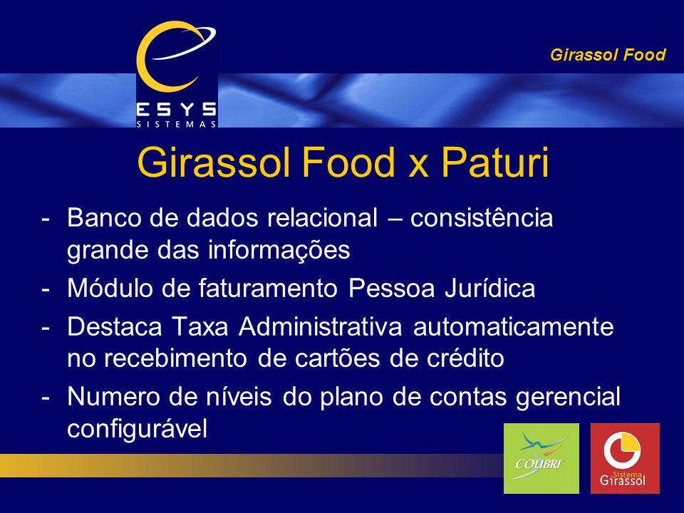 Girassol Food x Paturi -Banco de dados relacional – consistência grande das informações -Módulo de faturamento Pessoa Jurídica -Destaca Taxa Administr