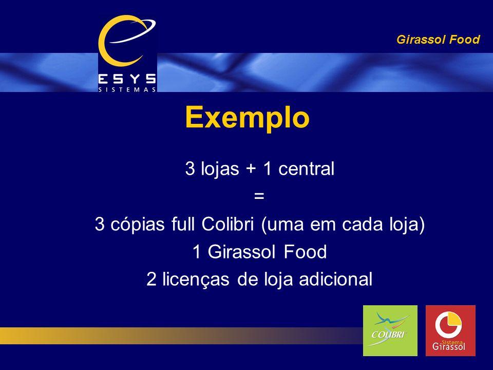 Exemplo Girassol Food 3 lojas + 1 central = 3 cópias full Colibri (uma em cada loja) 1 Girassol Food 2 licenças de loja adicional