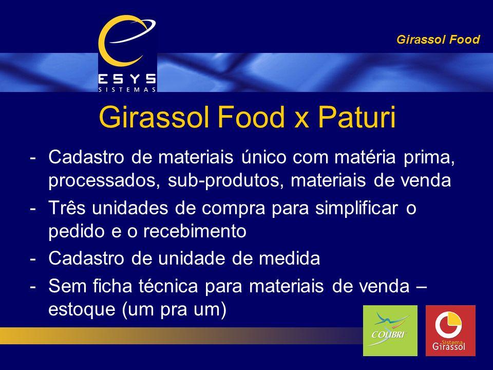 Girassol Food x Paturi -Pedido de compra integrado ao recebimento de materiais -Gerenciamento de múltiplas lojas com múltiplos estoques -Transação entre loja e central automática via Internet -Setor de produção de processados Girassol Food