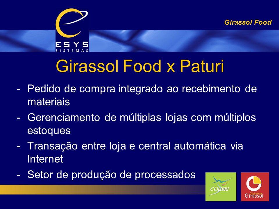 Girassol Food x Paturi -Banco de dados relacional – consistência grande das informações -Módulo de faturamento Pessoa Jurídica -Destaca Taxa Administrativa automaticamente no recebimento de cartões de crédito -Numero de níveis do plano de contas gerencial configurável Girassol Food