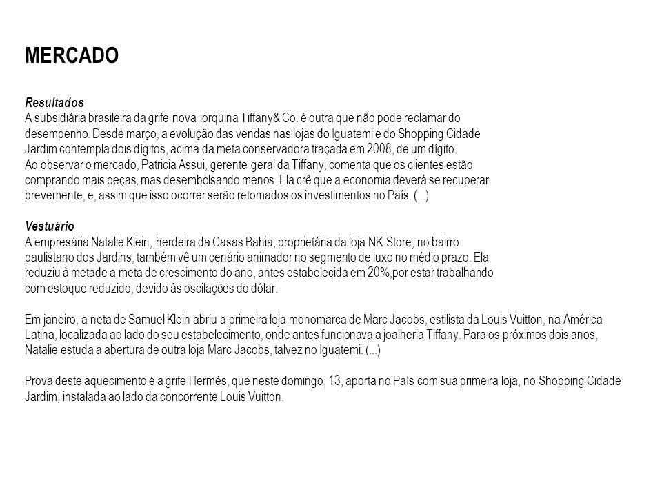 MERCADO Resultados A subsidiária brasileira da grife nova-iorquina Tiffany& Co. é outra que não pode reclamar do desempenho. Desde março, a evolução d