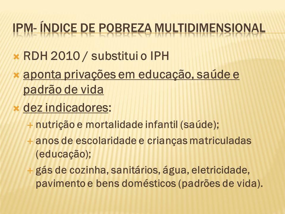 No Brasil Ascenção da classe média = acessos aos bens de consumo duráveis; Falta acesso à rede de coleta e de tratamento de esgoto.