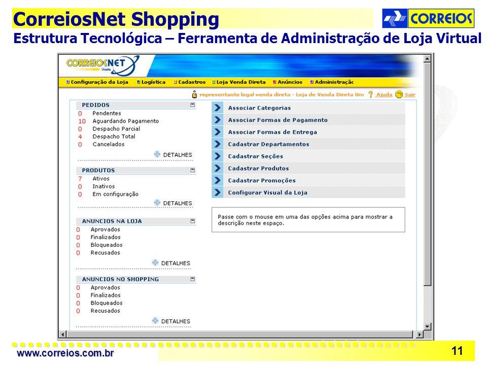 www.correios.com.br 11 CorreiosNet Shopping Estrutura Tecnológica – Ferramenta de Administração de Loja Virtual