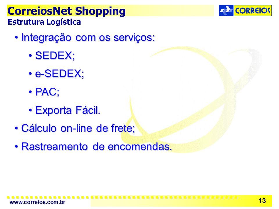 www.correios.com.br 13 Integração com os serviços: Integração com os serviços: SEDEX; SEDEX; e-SEDEX; e-SEDEX; PAC; PAC; Exporta Fácil.