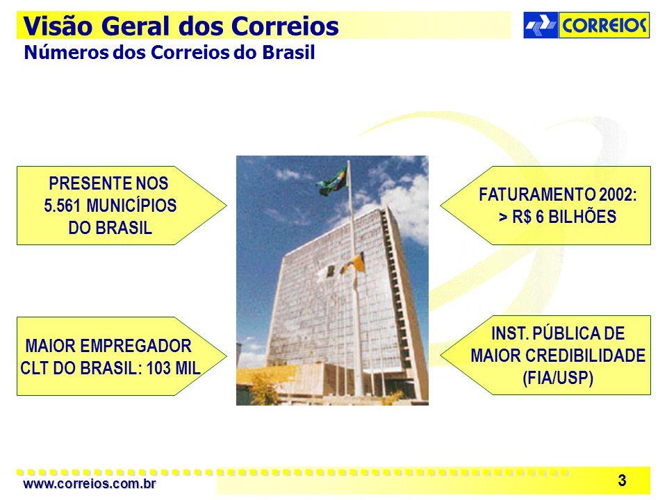 www.correios.com.br 3 PRESENTE NOS 5.561 MUNICÍPIOS DO BRASIL MAIOR EMPREGADOR CLT DO BRASIL: 103 MIL FATURAMENTO 2002: > R$ 6 BILHÕES INST. PÚBLICA D
