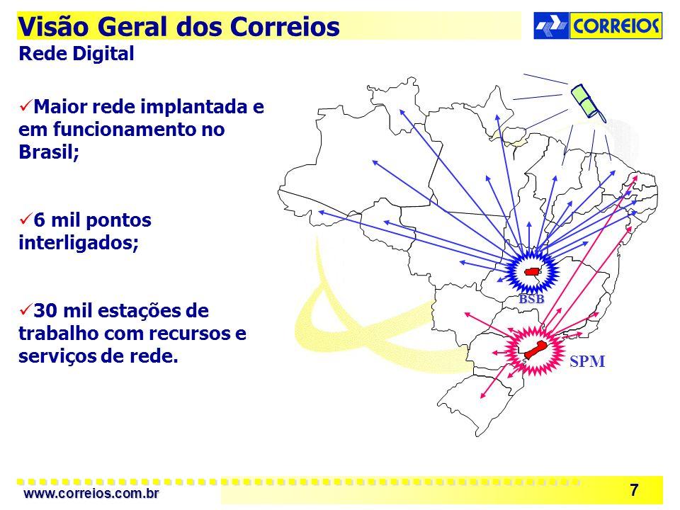 www.correios.com.br 7 SPM BSB Maior rede implantada e em funcionamento no Brasil; 6 mil pontos interligados; 30 mil estações de trabalho com recursos