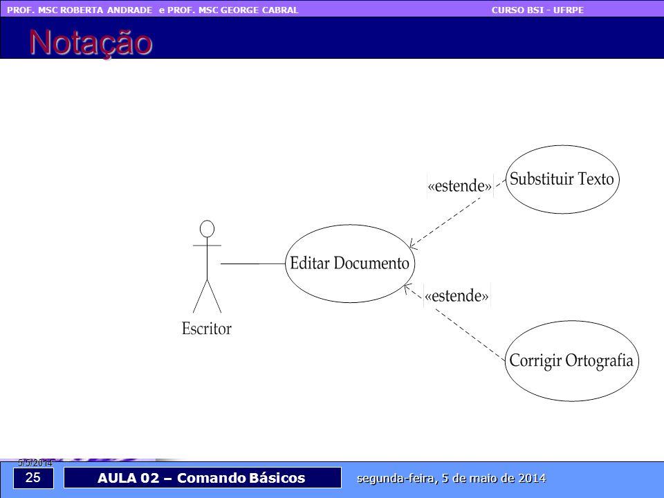 PROF. MSC ROBERTA ANDRADE e PROF. MSC GEORGE CABRAL CURSO BSI - UFRPE 25 segunda-feira, 5 de maio de 2014 AULA 02 – Comando Básicos 5/5/2014 Notação