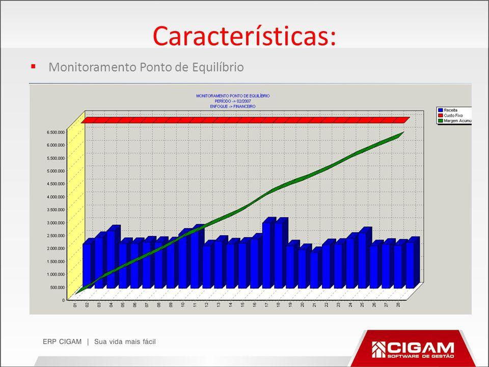 Características: Monitoramento Ponto de Equilíbrio