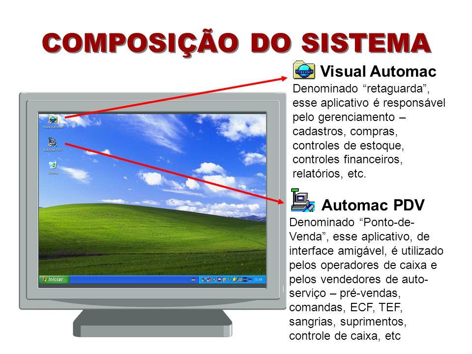 COMPOSIÇÃO DO SISTEMA Visual Automac Automac PDV Denominado retaguarda, esse aplicativo é responsável pelo gerenciamento – cadastros, compras, controles de estoque, controles financeiros, relatórios, etc.