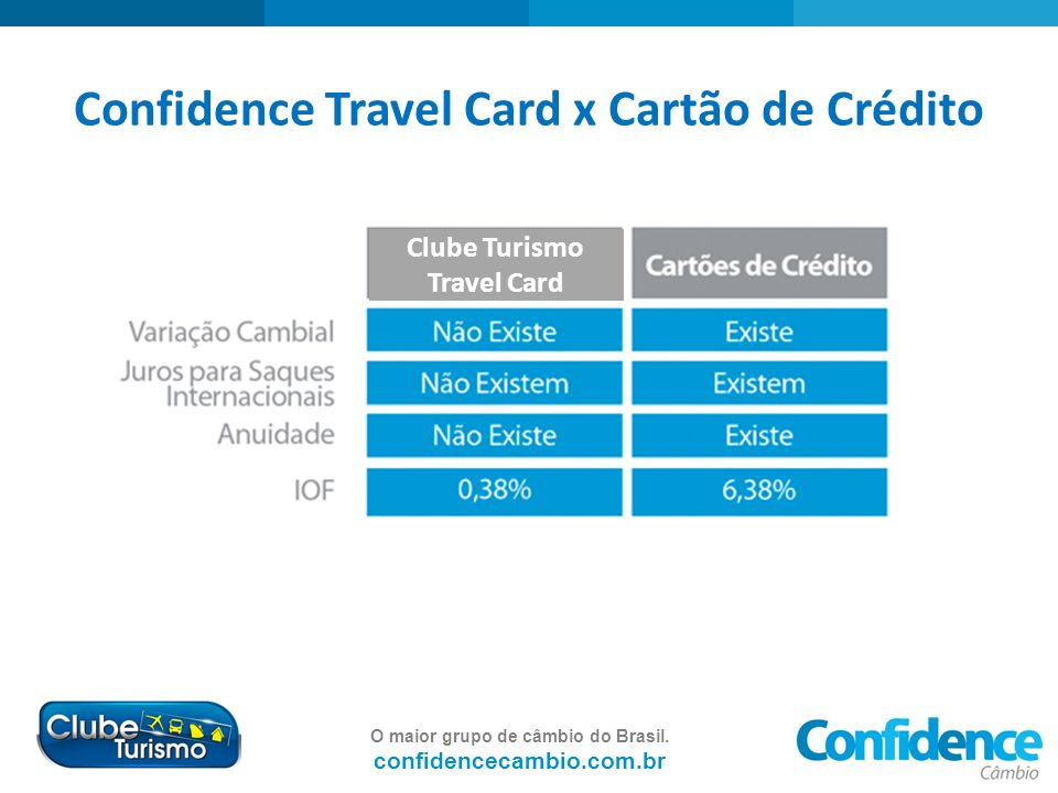 O maior grupo de câmbio do Brasil. confidencecambio.com.br Confidence Travel Card x Cartão de Crédito Clube Turismo Travel Card