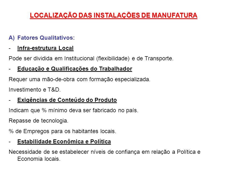 LOCALIZAÇÃO DAS INSTALAÇÕES DE MANUFATURA A)Fatores Qualitativos: -Infra-estrutura Local Pode ser dividida em Institucional (flexibilidade) e de Trans