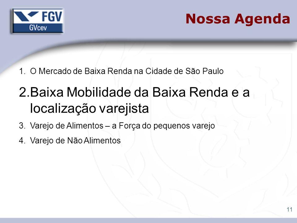 11 Nossa Agenda 1.O Mercado de Baixa Renda na Cidade de São Paulo 2.Baixa Mobilidade da Baixa Renda e a localização varejista 3.Varejo de Alimentos –