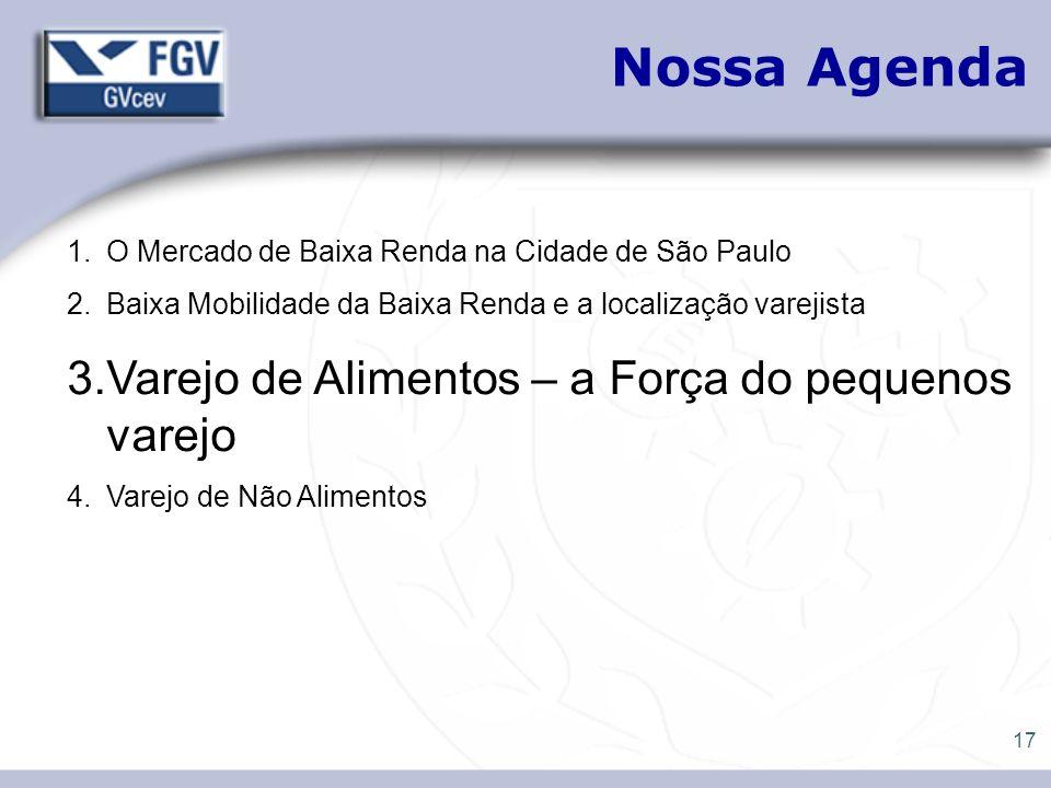 17 Nossa Agenda 1.O Mercado de Baixa Renda na Cidade de São Paulo 2.Baixa Mobilidade da Baixa Renda e a localização varejista 3.Varejo de Alimentos –