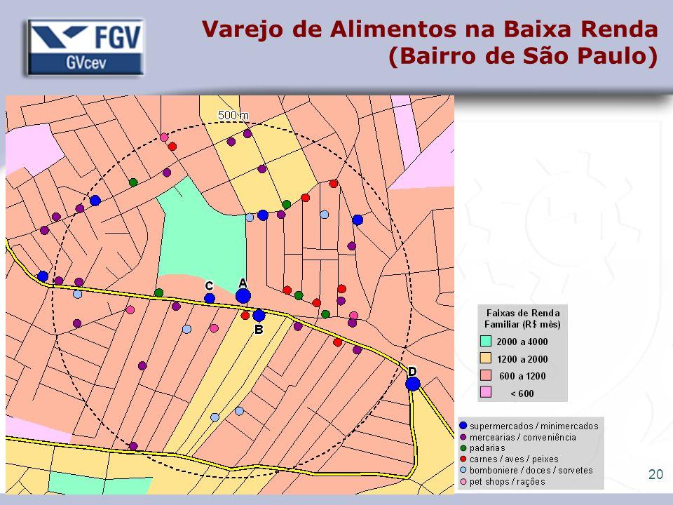 20 Varejo de Alimentos na Baixa Renda (Bairro de São Paulo)