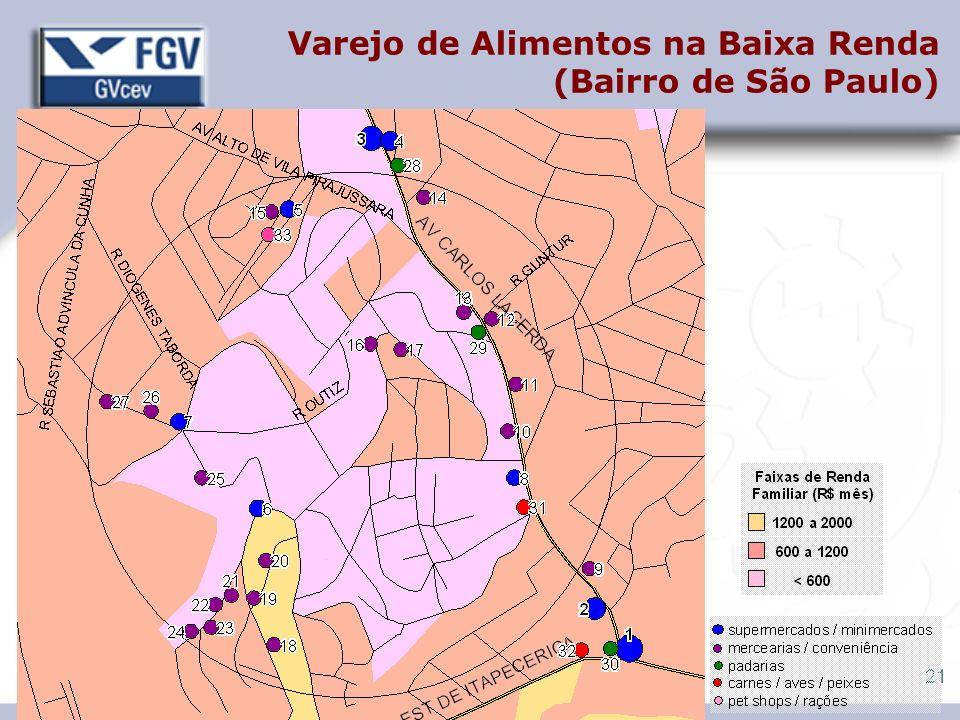 21 Varejo de Alimentos na Baixa Renda (Bairro de São Paulo)