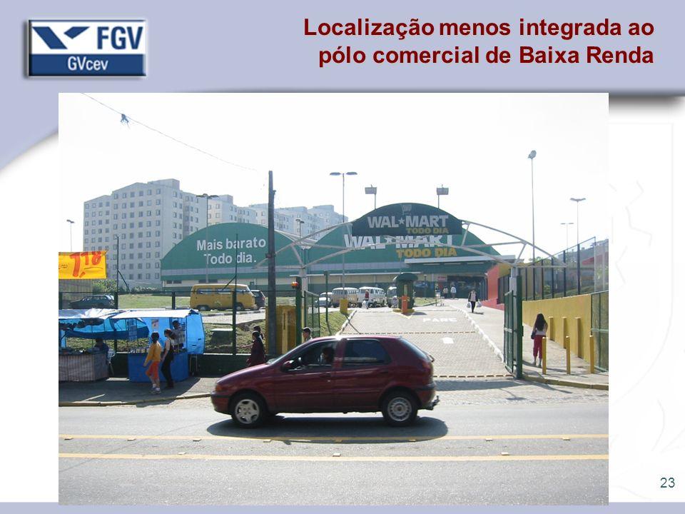 23 Localização menos integrada ao pólo comercial de Baixa Renda