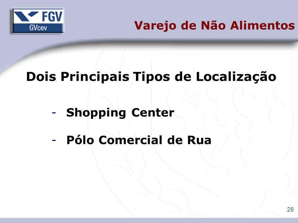 26 Dois Principais Tipos de Localização -Shopping Center -Pólo Comercial de Rua Varejo de Não Alimentos