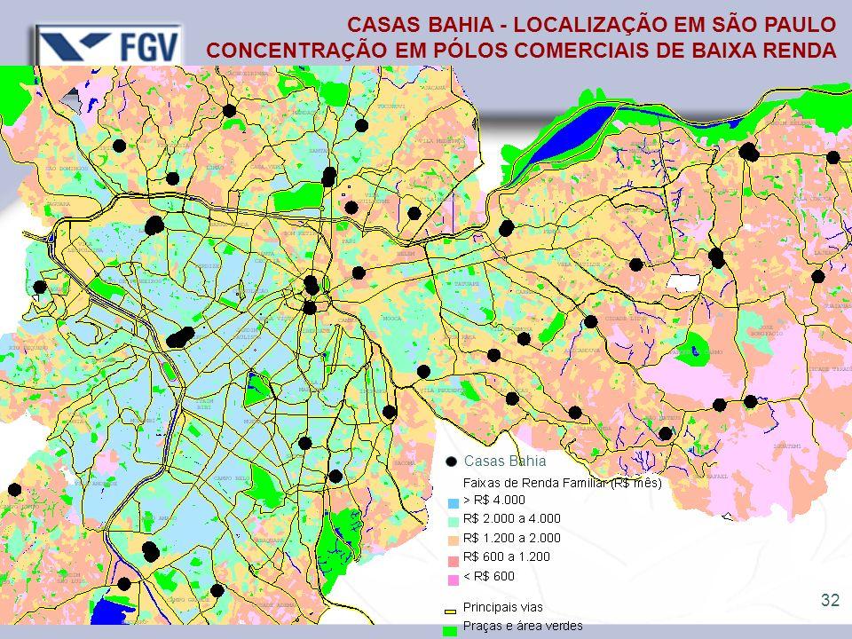 32 CASAS BAHIA - LOCALIZAÇÃO EM SÃO PAULO CONCENTRAÇÃO EM PÓLOS COMERCIAIS DE BAIXA RENDA Casas Bahia
