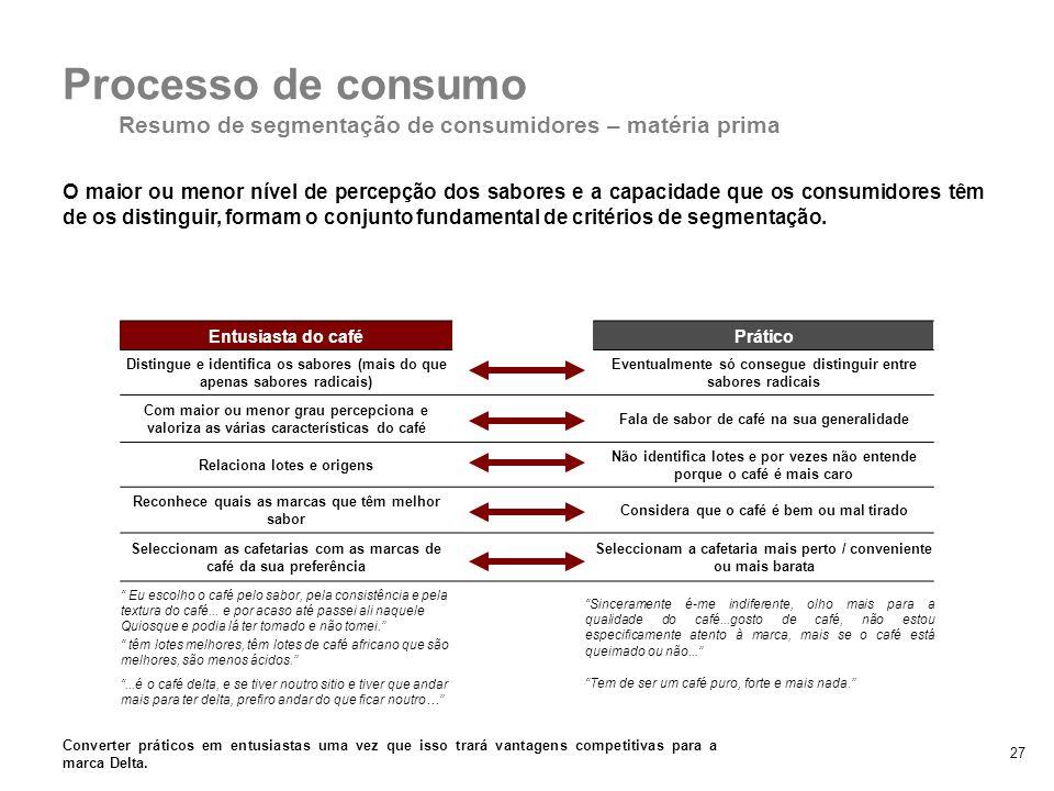 27 O maior ou menor nível de percepção dos sabores e a capacidade que os consumidores têm de os distinguir, formam o conjunto fundamental de critérios